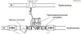 Счетчик на отопление в квартиру: классификация и установка