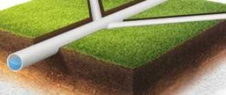 Дренаж участка своими руками на глинистых почвах вокруг дома