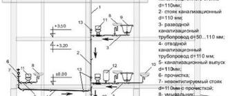 Прокладка канализации в частном доме своими руками, монтаж и внутренняя разводка труб правильно
