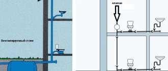 Воздушный клапан для канализации