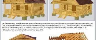 Мансарда своими руками – как сделать мансардную крышу дома, фото и чертежи
