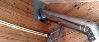 Сэндвич труба своими руками или как собрать и установить дымоход через крышу
