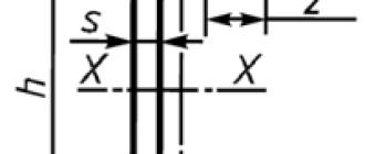 Размеры швеллера по ГОСТу: горячекатаного, гнутого