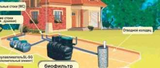 Установка септика на участке с соблюдением расстояний по нормам СНиП и СанПиН