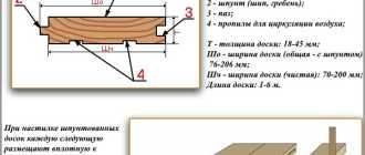 Укладка пола из шпунтованной доски: способы, приспособления