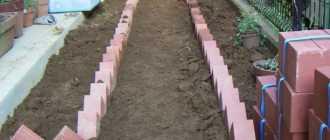 Дорожки из кирпича своими руками – фото как выложить на даче и в саду